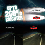 Akarui Led Headlight Bulbs Conversion Kit - H1