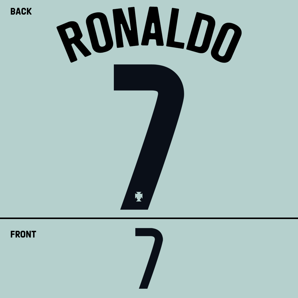 Portugal Ronaldo Name Kit (Black)