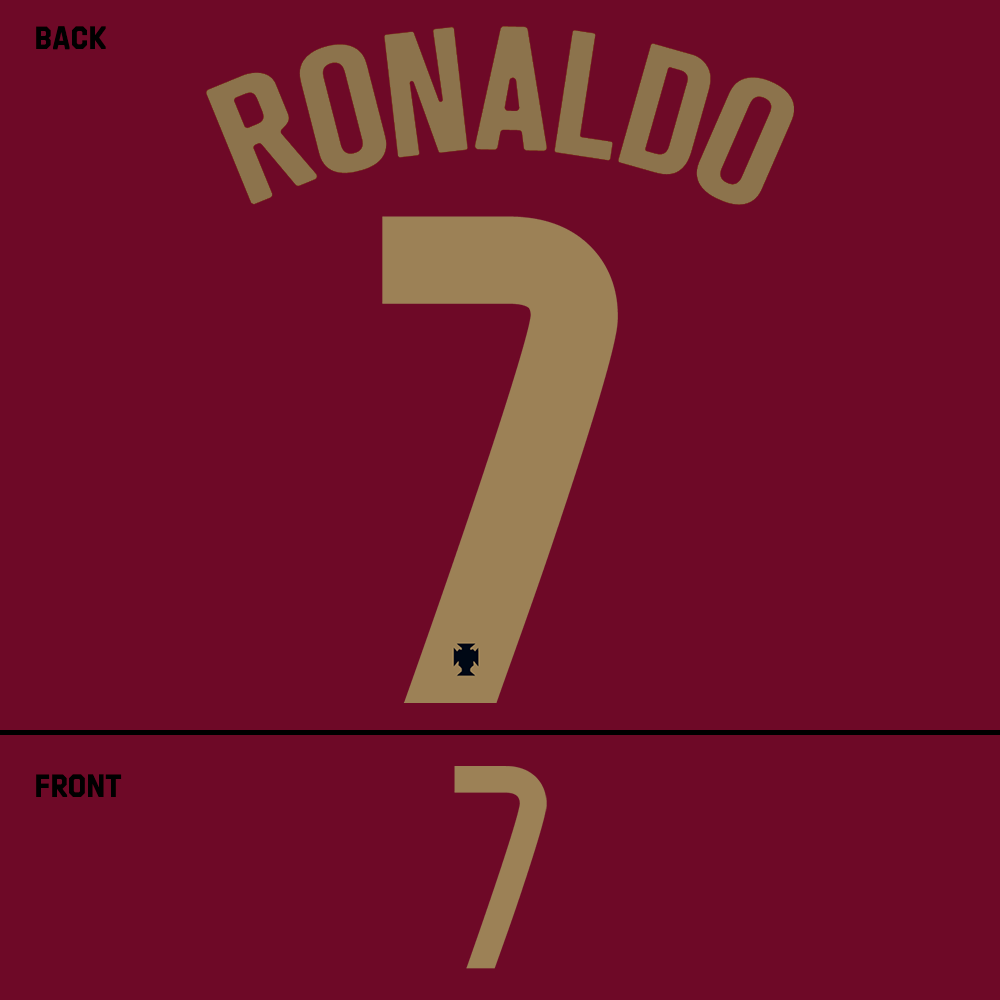 Portugal Ronaldo Name Kit (Gold)
