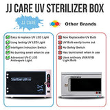 UV Salon Sterilizer Box