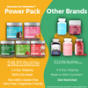 Gummies for Mummies - POWER PACK