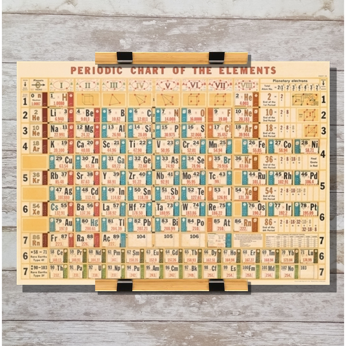Cavallini & Co. Periodic Chart Decorative Wrap