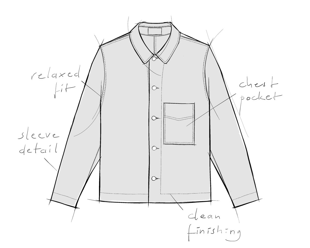 menswear jacket ASIR About Companions
