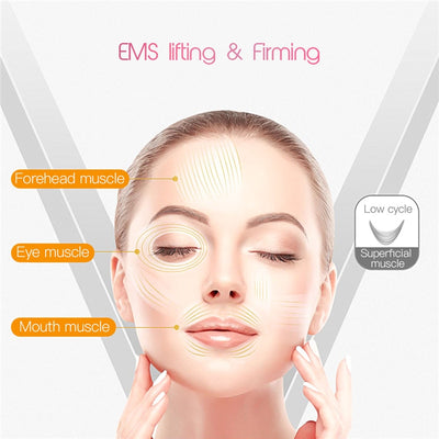 Mesotherapy Electroporation RF Radio Frequency LED Photon Skin Care Beauty Device Face Lifting Wrinkles Removal Facial Cleaner35 (50% OFF)