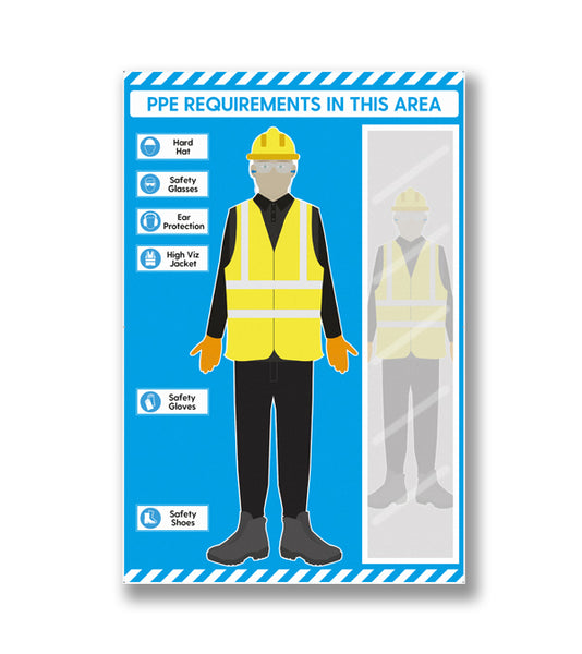 PPE Requirements Board (With Mirror)
