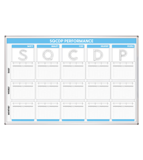 SQCDP Performance Whiteboard (1800 x 1200)