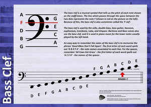 Bass Clef Poster - Moran Education