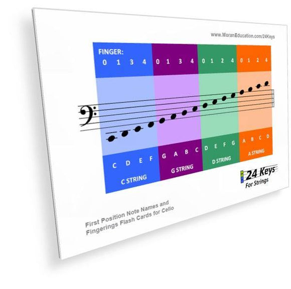 Cello Flash Cards -  PDF - Moran Education