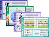 Music Theory Poster Pack - Moran Education