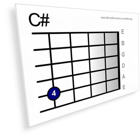 Left Handed Guitar Flash Cards -  PDF - Moran Education