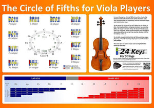 Circle of Fifths Poster for Viola Players - Moran Education