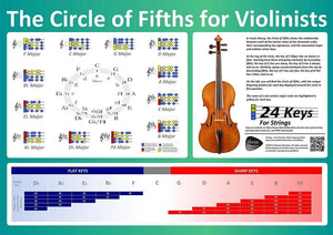 Circle of Fifths Poster for Violinists - Moran Education