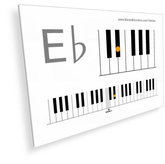 Piano and Keyboard Flash Cards -  PDF - Moran Education