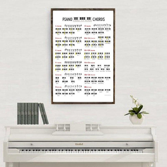 Piano Chord Chart - Moran Education