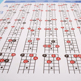 Bass Guitar Chord Chart - Moran Education