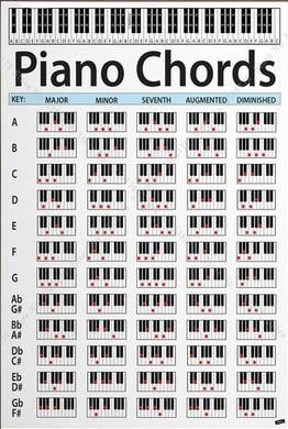 Lot style Choose Piano Chord Key Music Graphic Exercise Chart Study Art print Silk poster Home Wall Decor - Moran Education