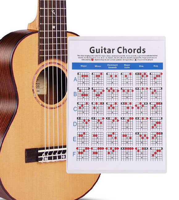 Guitar Chord Practice Chart - Moran Education