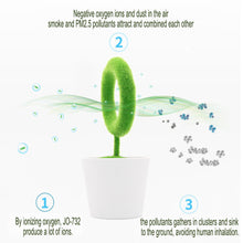 Load image into Gallery viewer, USB Powered Portable Green Plant Negative Ion Desktop Air Purifier_15