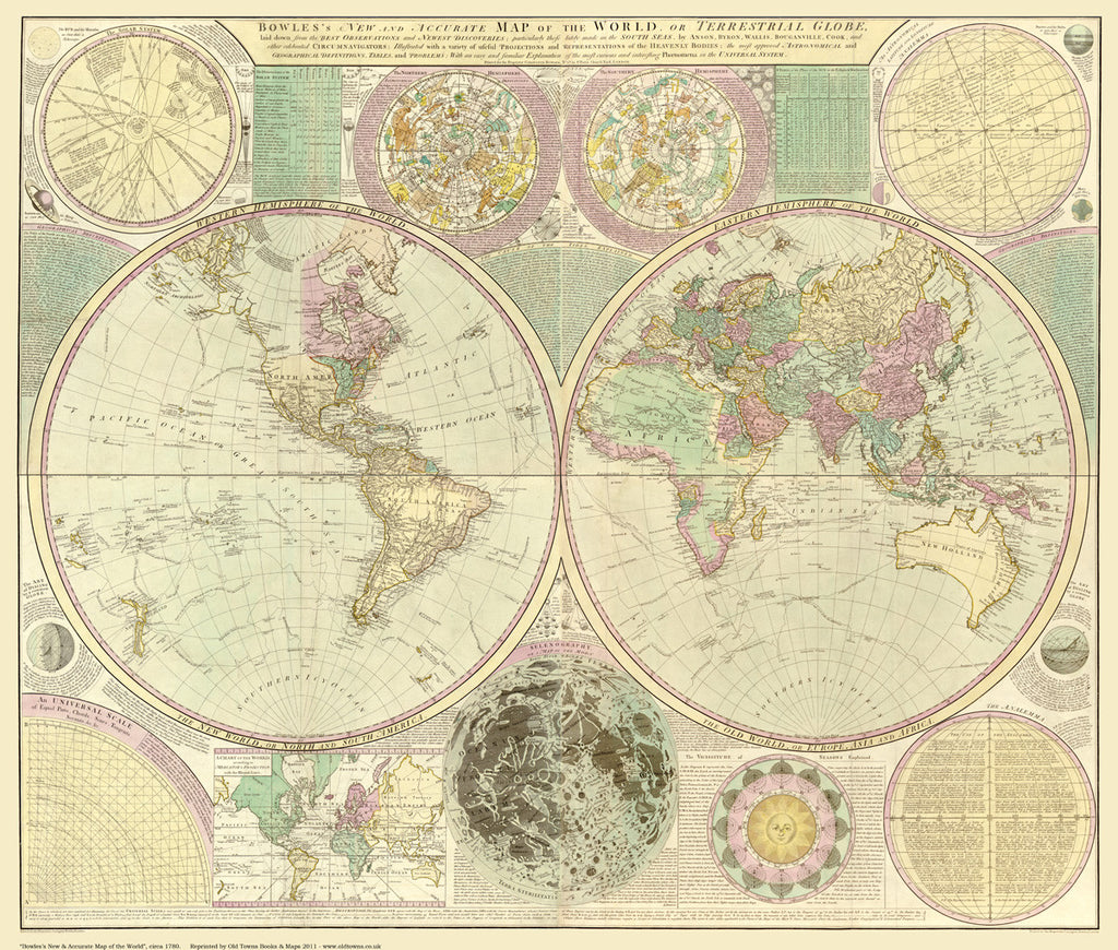 The World in 1780