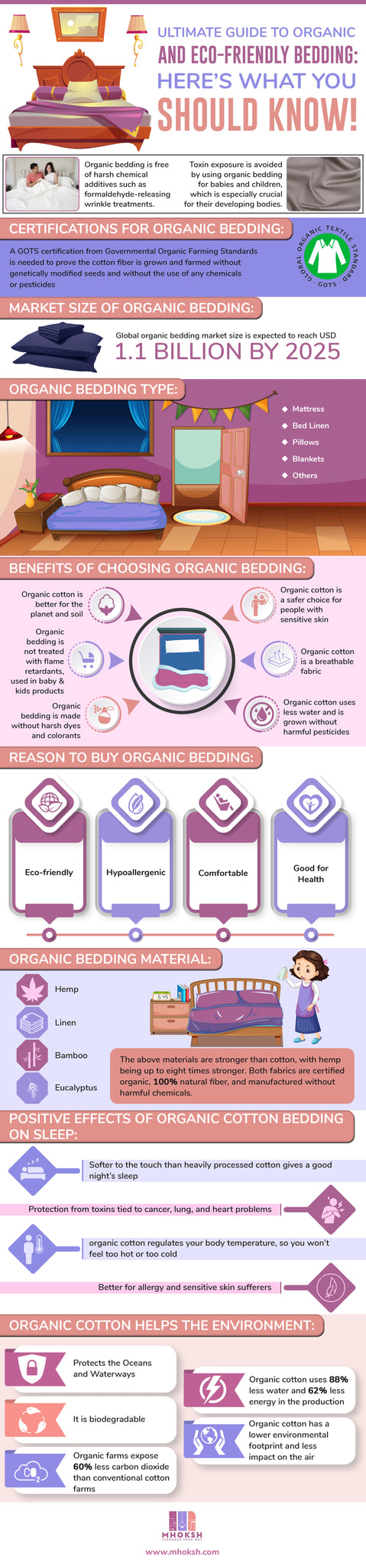 Ultimate Guide to Organic and Eco-Friendly Bedding - Mhoksh