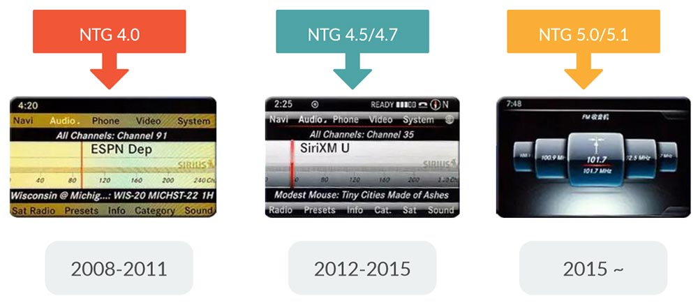User interface is difference for Mercedes Benz Command APS NTG 4.0 NTG 4.5/4.7 and NTG5.0/5.1