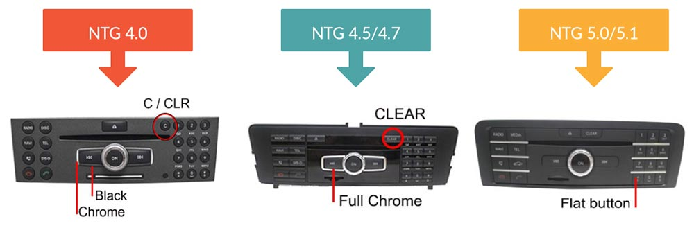 The buttons/keys on the Mercedes COMMAND NTG 4.0/ 4.5/4.7 /5.0/5.1 CD/Radio panel is different