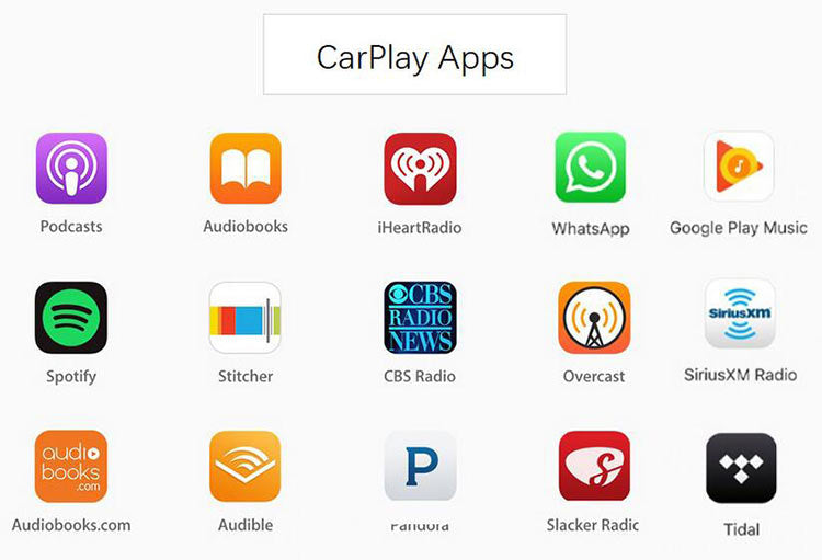 Support Apps from Apple Carplay Android Auto