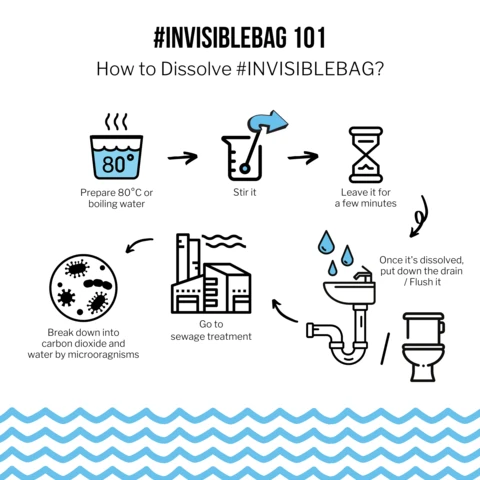 How #INVISIBLEBAG Dissolves in Hot Water