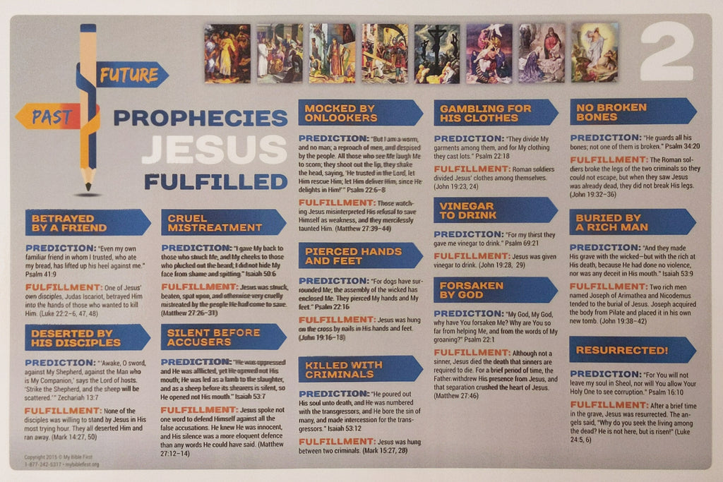 Prophecies Jesus Fulfilled, Part 2 Poster