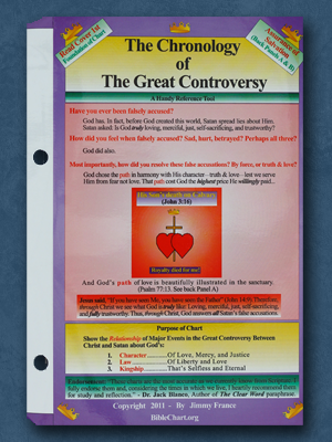 The Chronology of the Great Controversy