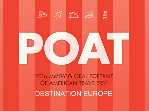 MMGY Global Portrait of American Travelers®: Destination Europe
