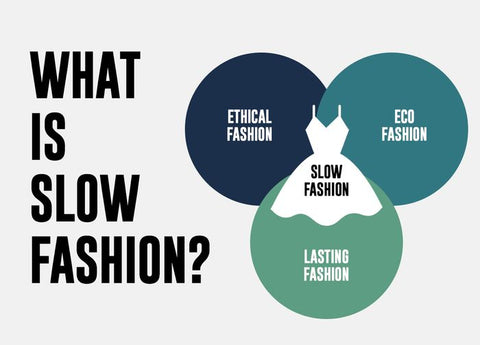 what is slow fashion | whizz