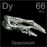 Atomic No. 66 Secret Lanthanide Remedy ~ Dysprosium