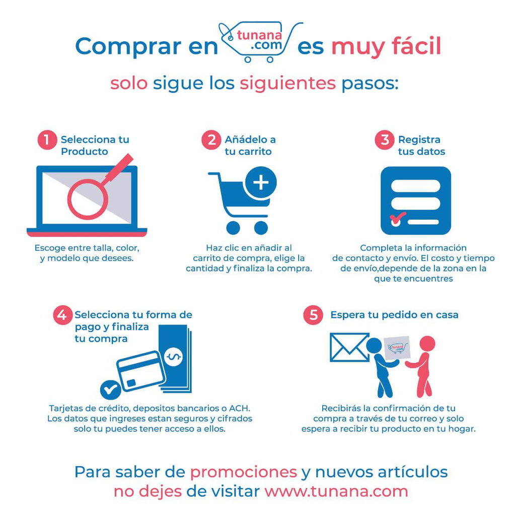 ¿Como Funciona Tunana.com.co?
