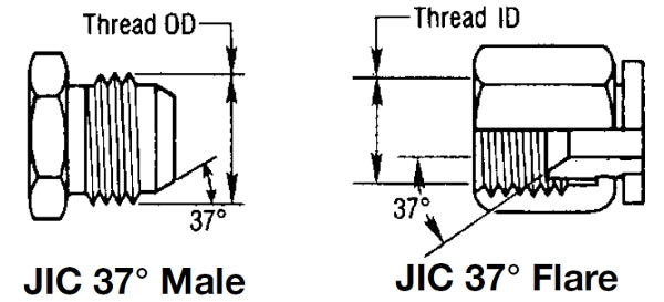 Jic Fittings Size Chart Topline Machinery