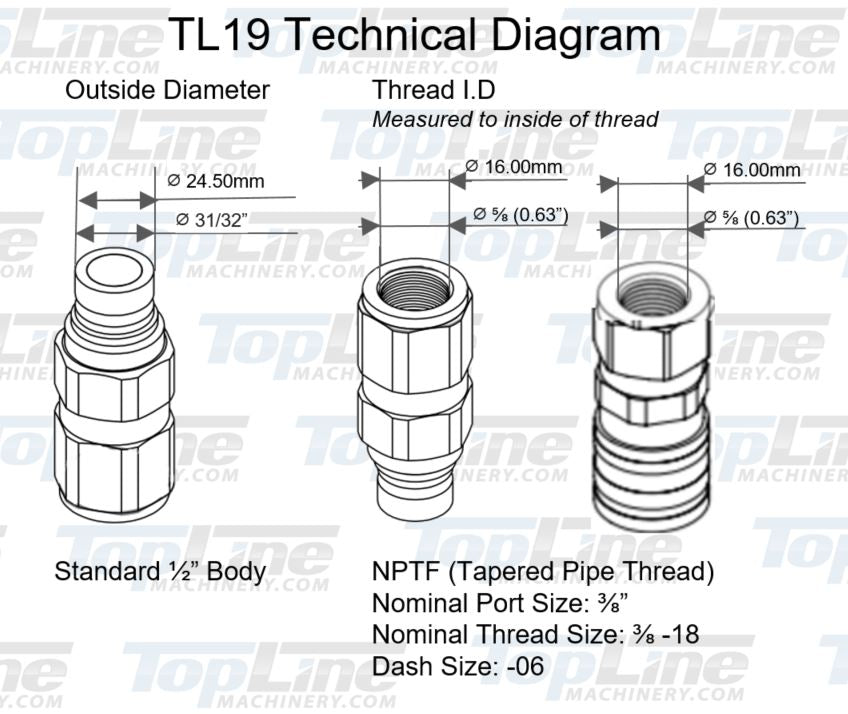 TL53 skid steer Flat Face couplers 3/4 body High Flow 3/4