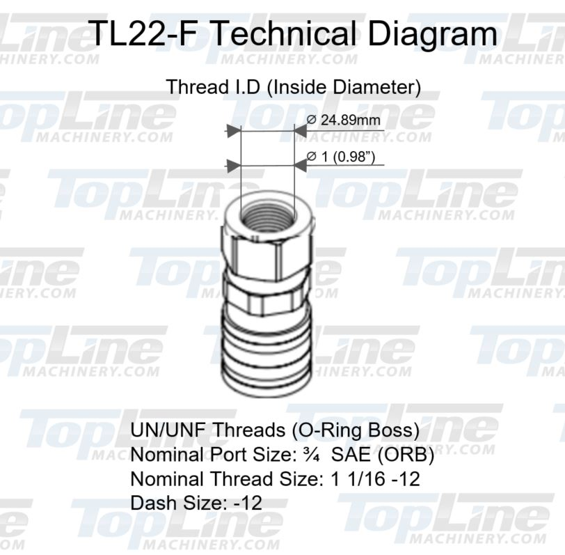 TL27 Skid Steer Flat Face Couplers 5/8 Body High Flow 3/4