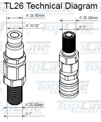 TL26 Flat Face Hydraulic Quick Connect Couplers with 5/8