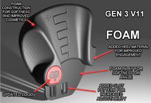 Load image into Gallery viewer, This Gen 3 V11 Foam pad is specific to the InMotion V11 wheel.  New foam construction for softness and improved cosmetics.  Additional heel material for improved engagement.  V11 foam pads come in black.  You can choose the insert color from the drop down available options.   Mounting screws are included.  Purchase includes a set of two pads.
