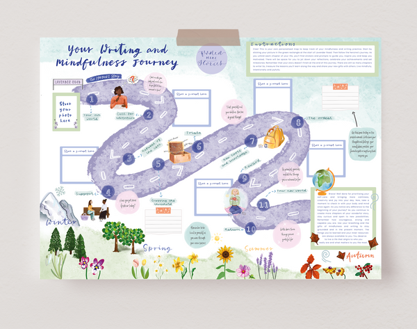 Women Make Stories Poster Design Mindfulness and Writing Journey
