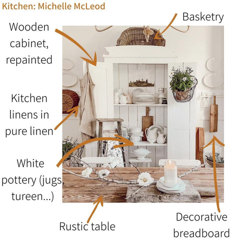 French country kitchen review by French Address