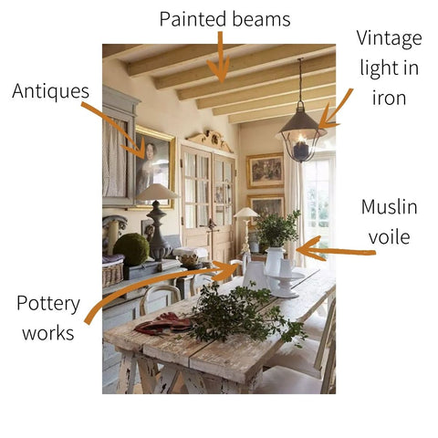 Review French country kitchens essentials by French Address