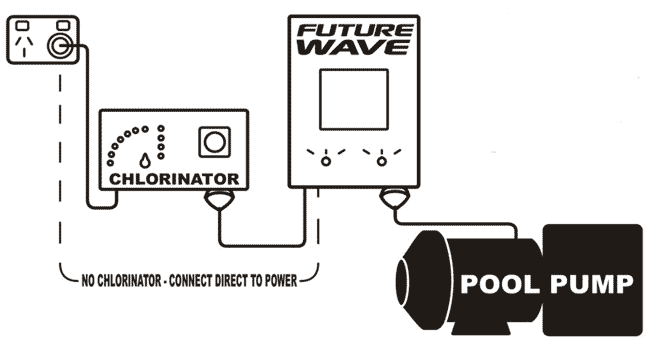 future wave pool pump energy saver