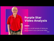 Load and play video in Gallery viewer, Purple Star Luck Forecast Video Analysis