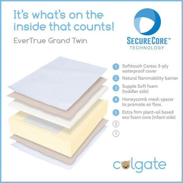 Colgate EverTrue Grand Twin Mattress