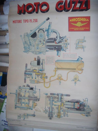 Poster motore 250 PL