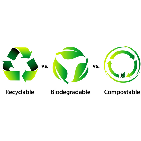 What's the Difference Between Recyclable, Biodegradable and Compostable?