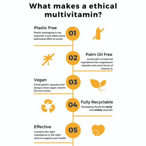 What-makes-an-ethical-plastic-free-supplement