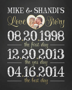 First Anniversary Gift, Special Dates, Wall Art Print, Chalkboard and Gold, 1st Anniversary Gift for Wife, Photo Wedding Canvas