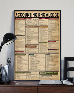 Accounting Knowledge Canvas Wall Art